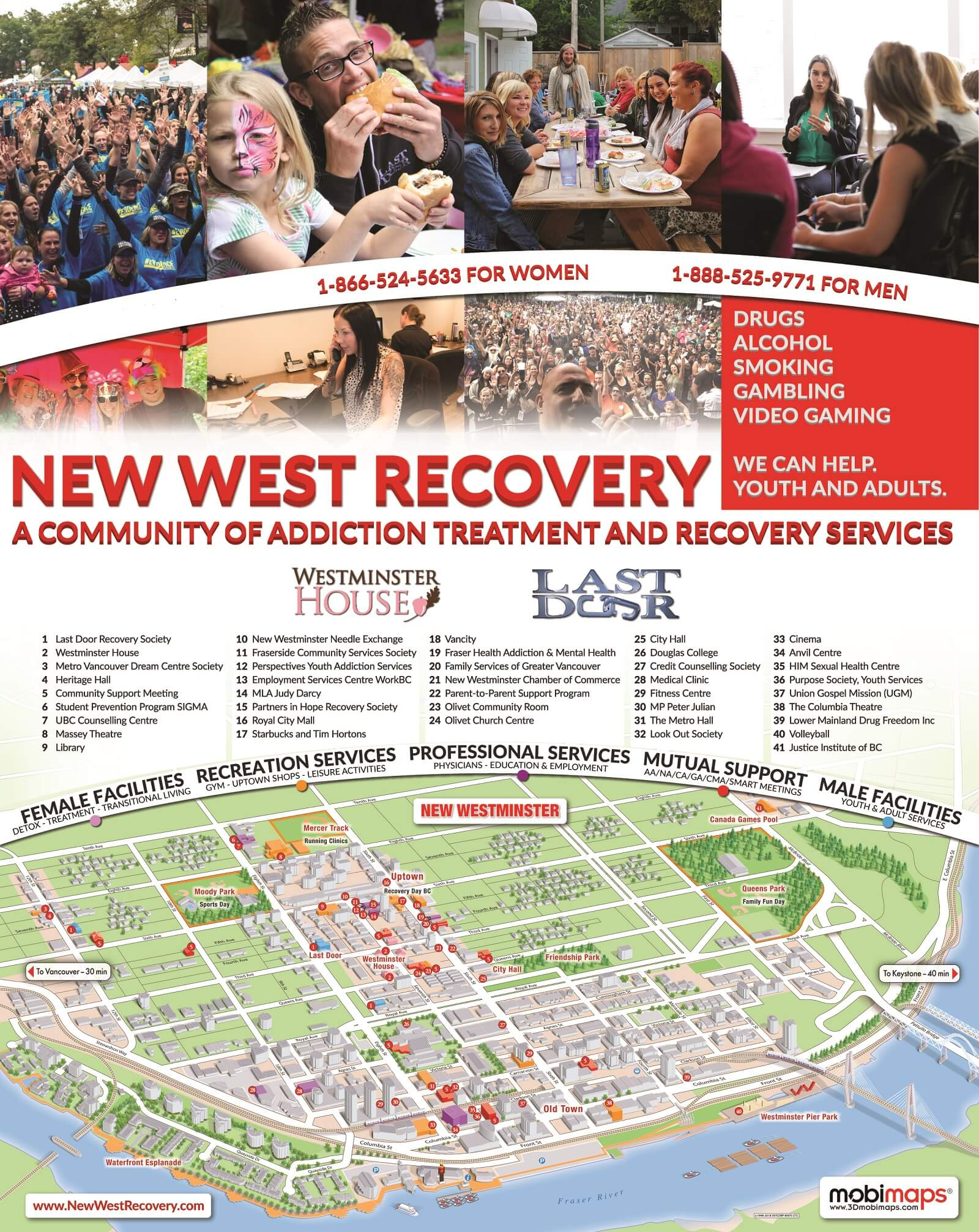 New West recovery